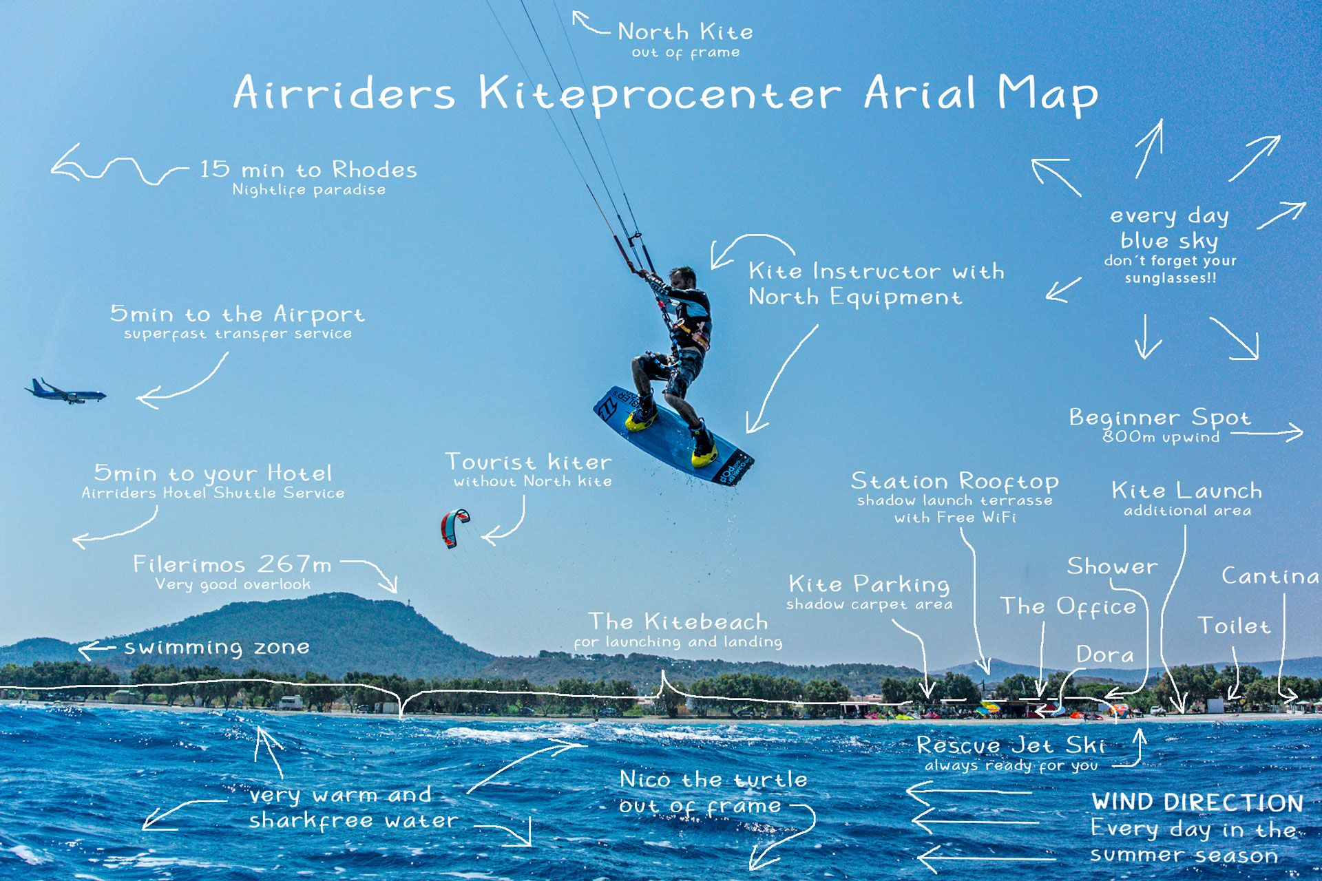 conditions-kitesurfing-kite-air-riders-kitepro-center-kremasti-rhodes